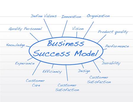 business success model