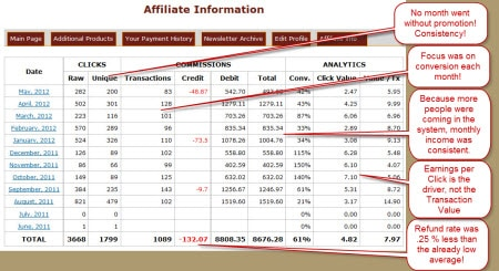 Affiliate Report Screen