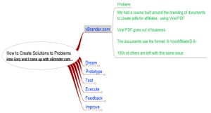 mynams-davidgary-problem