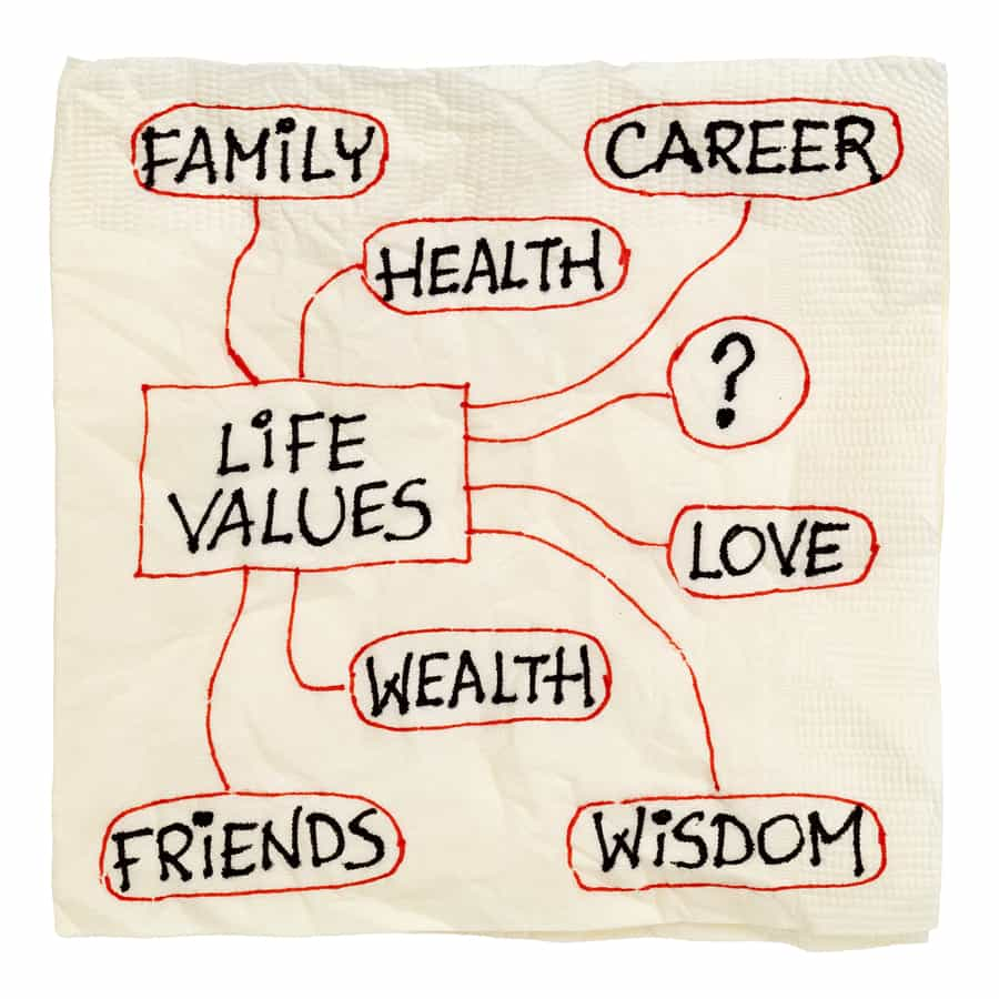 napkin sketch of possible life values  - career, family, wealth,