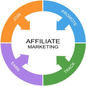 best affiliate marketing tips