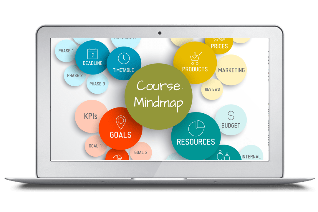 macbook_with_mindmap
