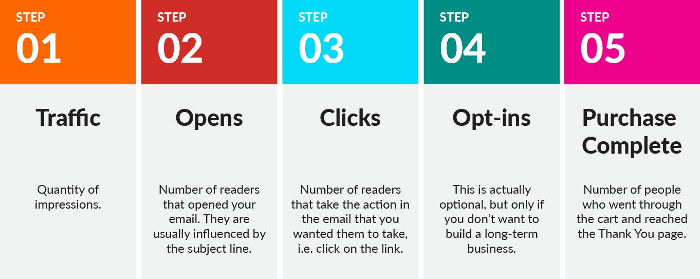 sample-steps