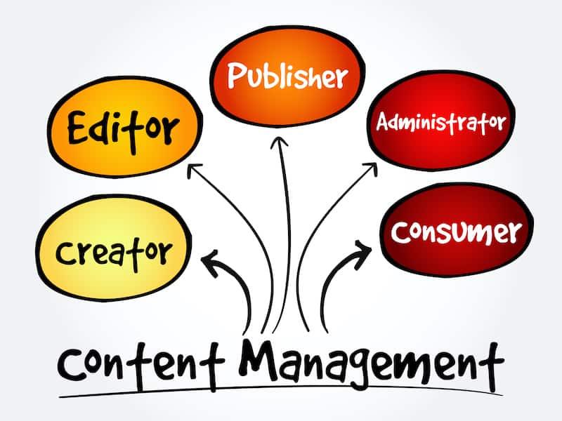 Content Management Content Production MyNAMS