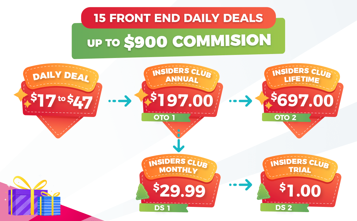 December-Deals-2020-Funnel-Deals-v2 copy