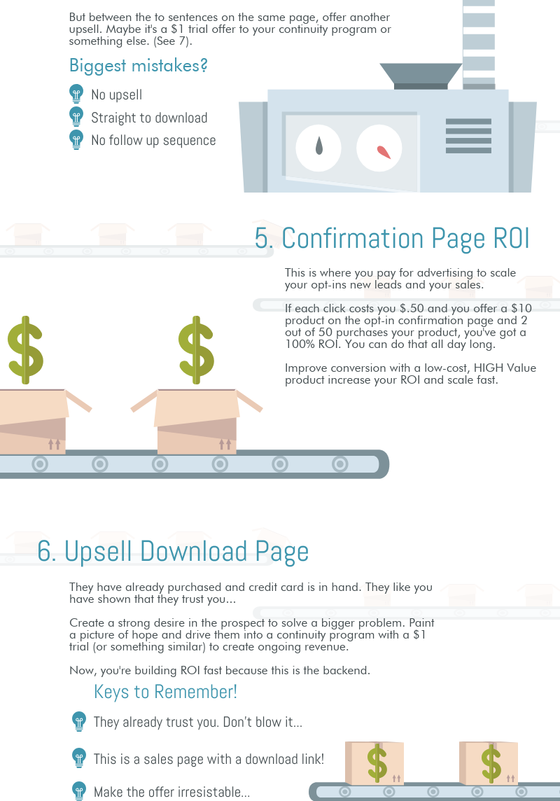 16-optin-funnel-with-ROI-Normal